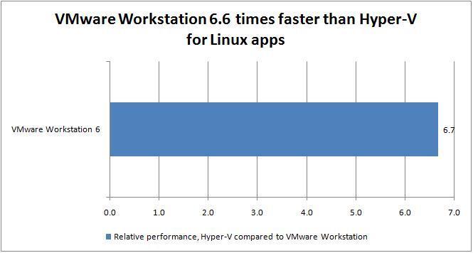 hypervisor-g1.jpg