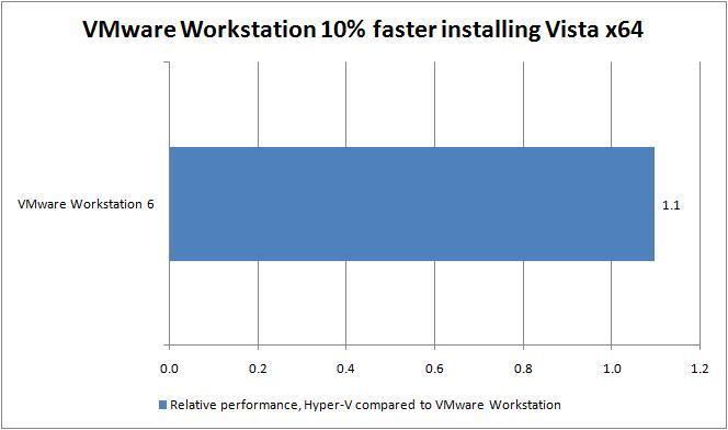 hypervisor-g2.jpg